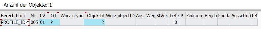 Auswertung eines Profils nur mit ID