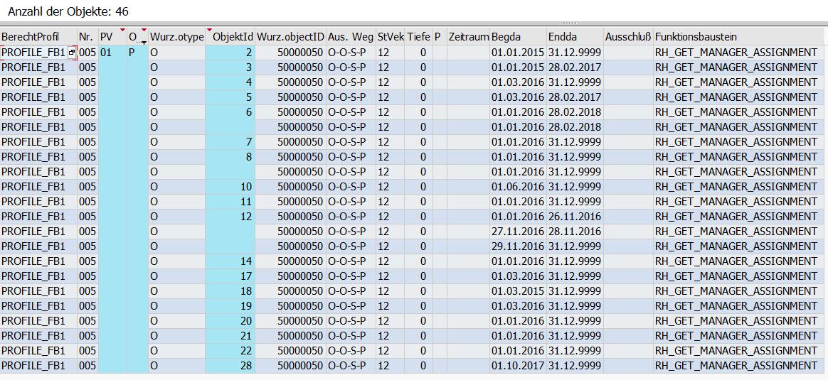 Auswertung eines Profils mit Auwertungsweg und Funktionsbaustein