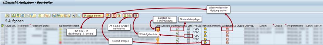 Notification Tool: Erklärung einzelner Schaltflächen in der zentralen Aufgabenliste