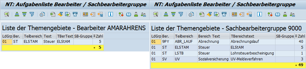 Notification Tool: Aufgabenliste Bearbeiter & Sachbearbeitergruppe