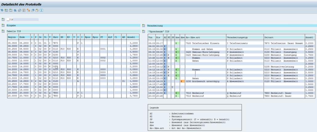 """Zeitwirtschaft in SAP HCM: Vergleich von Tabelle TIP und """"sprechender Tabelle TIP"""""""