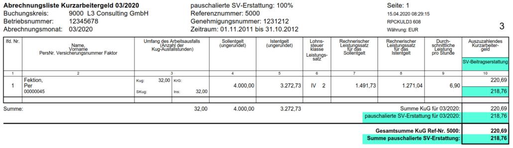 Pauschale SV-Erstattung bei Kurzarbeit / KUG in der KUG-Abrechnungsliste des SAP HCM  (fiktives Beispiel)