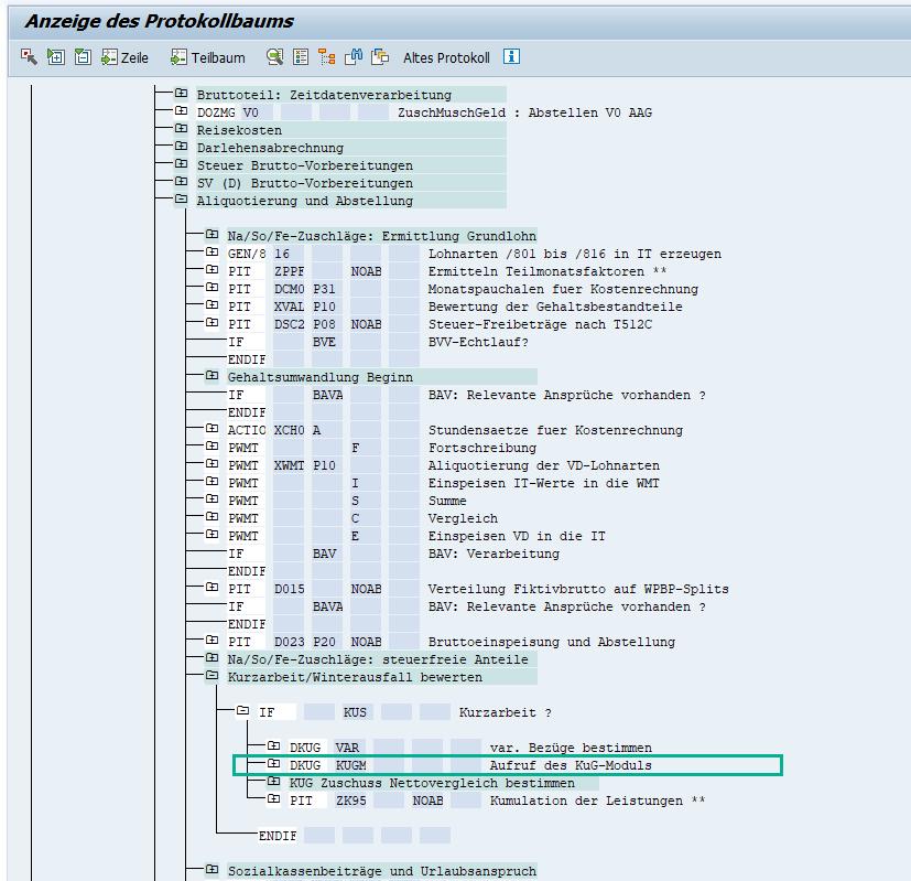 Aufruf der KUG-Moduls zur Berechnung des Kurzarbeitergeldes im SAP HCM