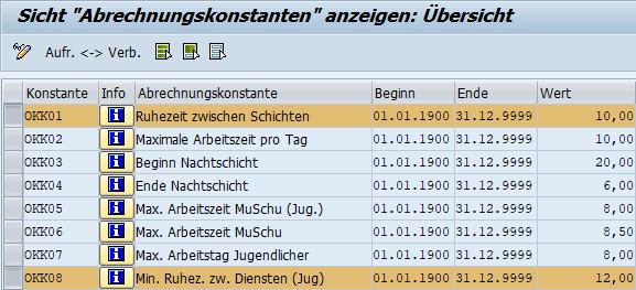 V_T511K: Konstanten OKK01 & OKK08 für Ruhezeit in der Personaleinsatzplanung im SAP HCM