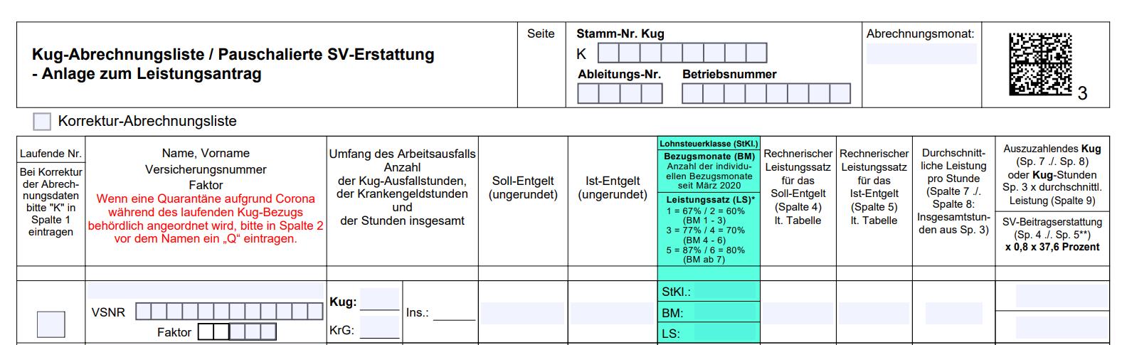 Gestaffelte Erhöhung des Kurzarbeitergeldes in Spalte 6 der KUG-Abrechnungsliste (Formular KUG108)