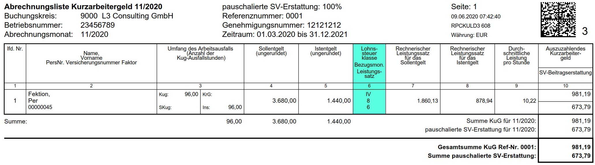 Gestaffelte Erhöhung des Kurzarbeitergeldes in Spalte 6 der KUG-Abrechnungsliste im SAP HCM
