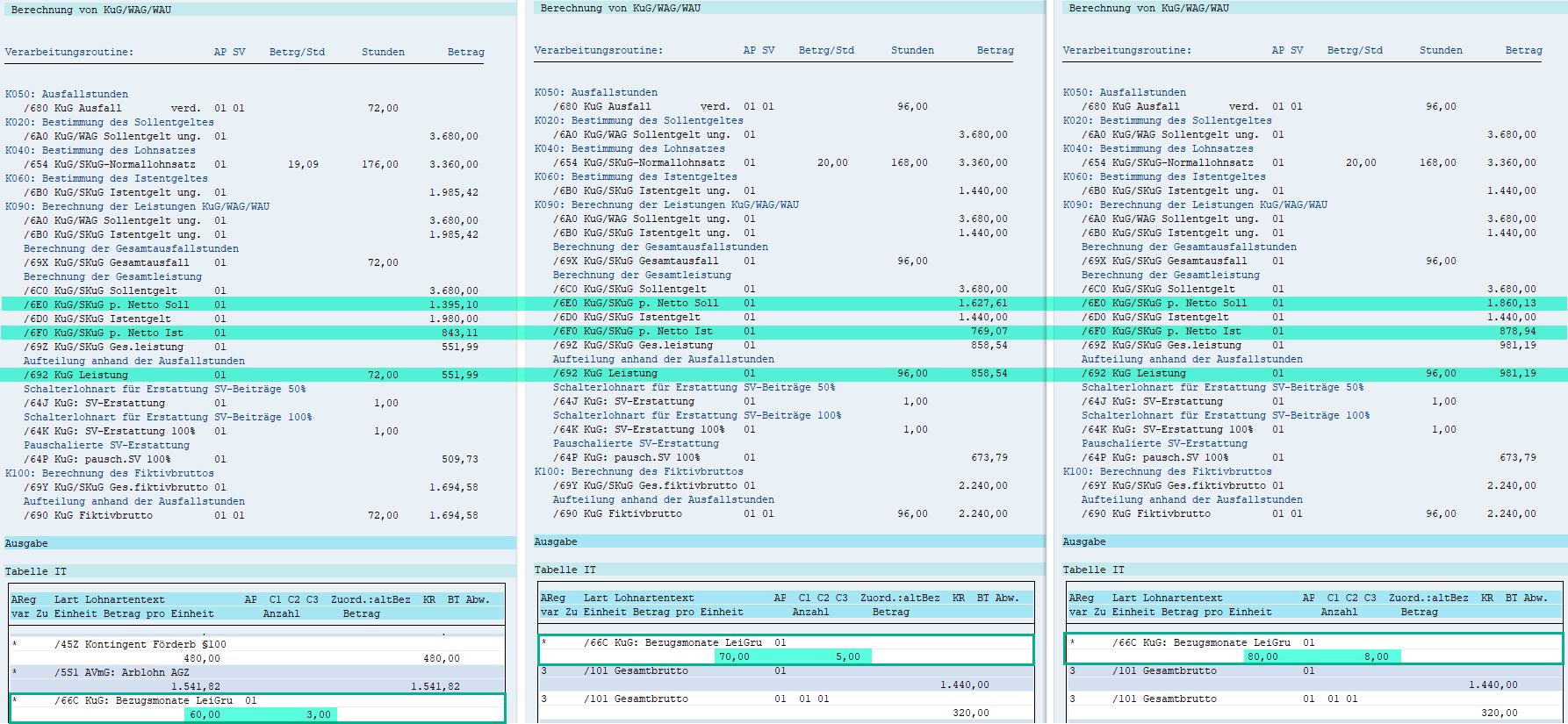 Gestaffelte Erhöhung des Kurzarbeitergerldes (KUG) im KUG-Modul der SAP HCM Entgeltabrechnung