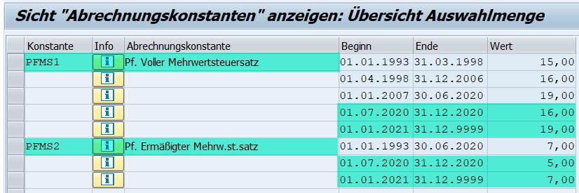 V_T511K: Neue Werte für die Pfändungskonstanten PFMS1 und PFMS2 im SAP HCM