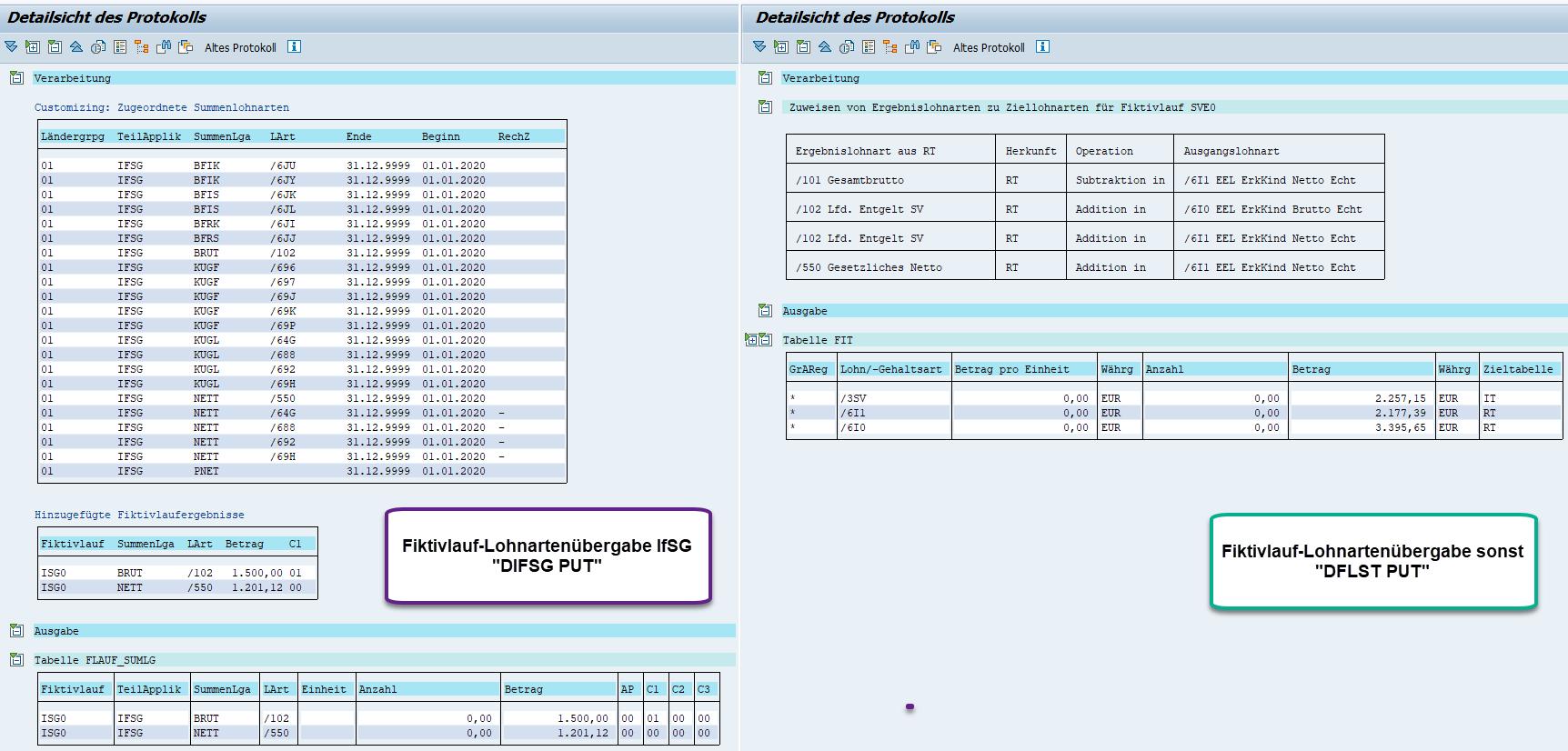 Lohnartenübergabe im Universalfiktivlaufschema (DA07) der Entgeltabrechnung im SAP HCM im Detail (IfSG vs. sonstige Fiktivläufe)
