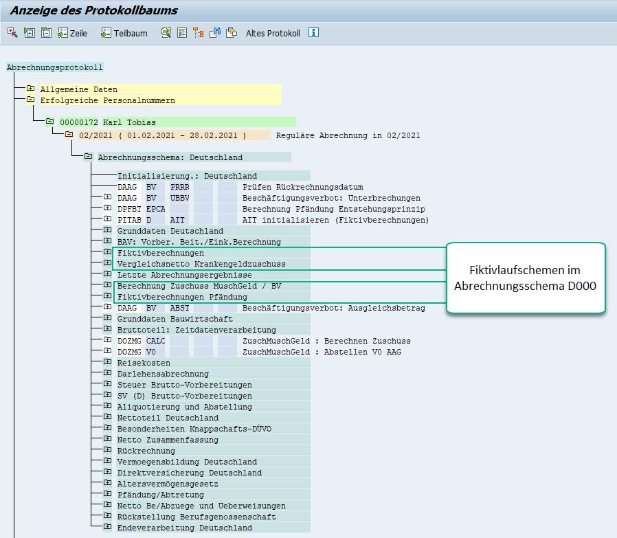 Fiktivläufe bzw. Fiktivlaufschemen im Abrechnungsschema D000 im SAP HCM